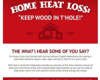 Keep Your House Insulated Infographic